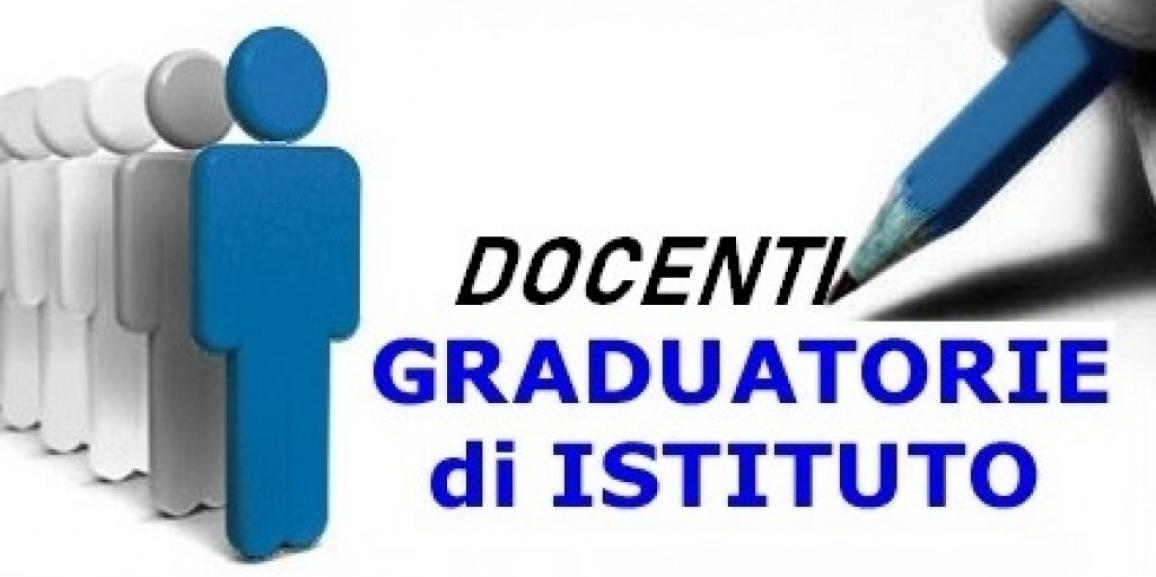 Pubblicazione Graduatorie di Istituto biennio 2020/2021 – 2021/2022