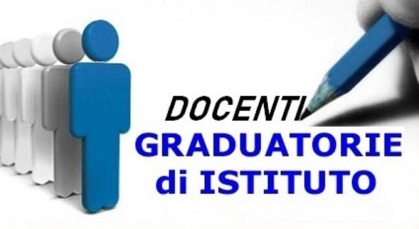 PSN_-_Graduatorie_di_istituto
